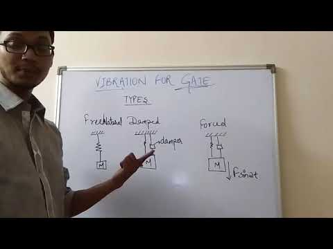 Types of Vibration with Experiments - Lesson 2 in Hindi