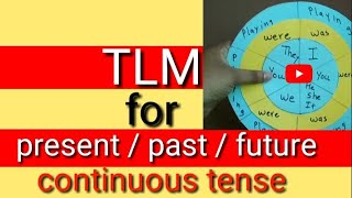 Present/past/future continuoues tense Project/ TLM English