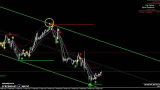 FOREX: TRADE WITH SNIPER ACCURACY