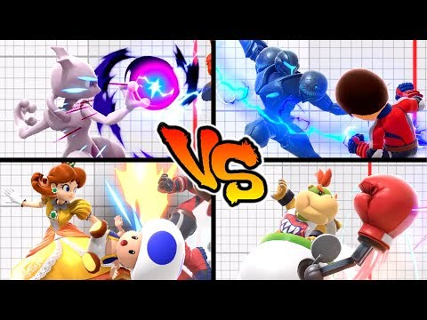 Super Smash Bros. Ultimate - Who has the Strongest Forward Throw? thumbnail