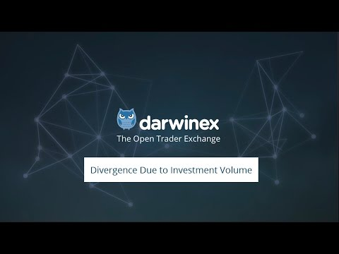 Divergence Due To Investment Volume
