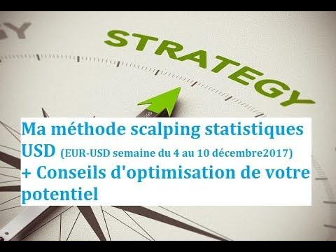 Semaine de scalping statistique et conseils d'optimisation de potentiel