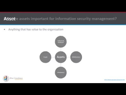 18 ISO 27001 2013 A8 Asset Management Part 1 - YouTube