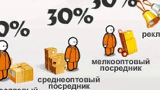 Почему товары МЛМ не продаются в простых магазинах(, 2015-04-25T21:27:27.000Z)