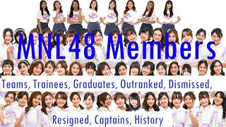 """MNL48"" Members (Senior and Junior/Old and New) Resigned, Outranked, Dismissed, Graduated, Trainees."