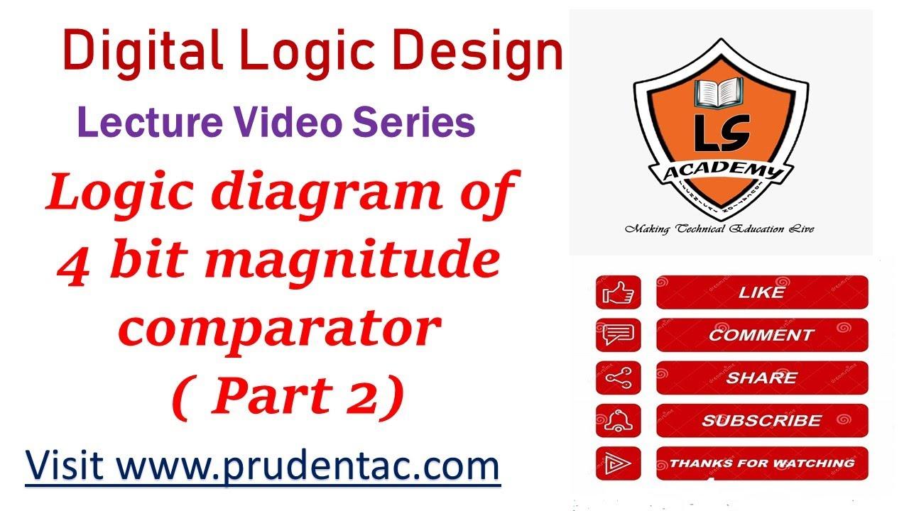 Logic Diagram Of 4 Bit Magnitude Comparator   Part 2