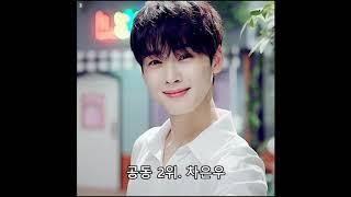 2019년 4월 남자아이돌 순위
