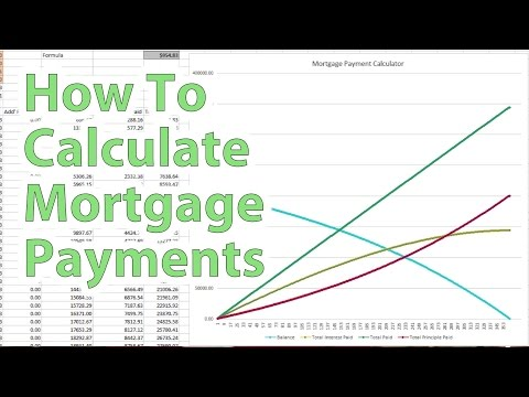 how-to-calculate-mortgage-payments-|-beatthebush