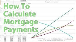 How to Calculate Mortgage Payments | BeatTheBush