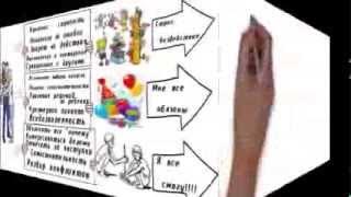 видео Методы организации деятельности детей
