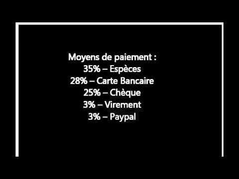 94 Moyen De Paiement Niveau 4 Youtube