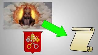 How to start a modern Crusade