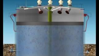 Схема КНС (Кустовая насосная станция)(, 2012-11-15T18:06:27.000Z)