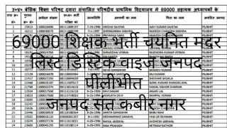 69000 शिक्षक भर्ती पीलीभीत मदर लिस्ट चयनित गुणांक जनपद वाइज  डिस्ट्रिक्ट 🔴1 पीलीभीत ,2 संत कबीर नगर