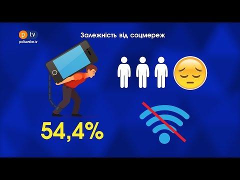 Полтавське ТБ: Серед дорослих та дітей зростає інтернет-залежність