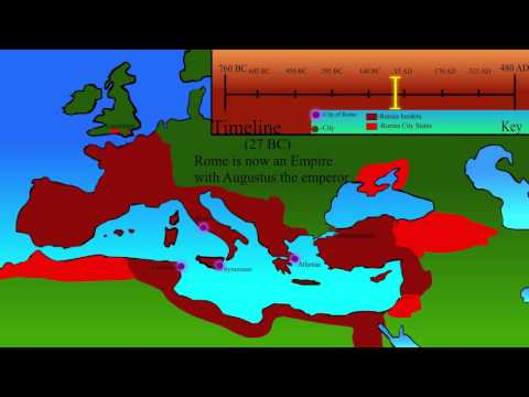 History of Rome (Timeline)