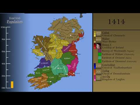 The History Of Ireland: Every Year