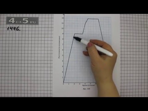 Упражнение 1417. Математика 6 класс Виленкин Н.Я.