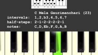 Mela Gourimanohari Musical Scale/Raga (23)