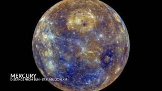Sounds of the Solar System | Planet Sounds