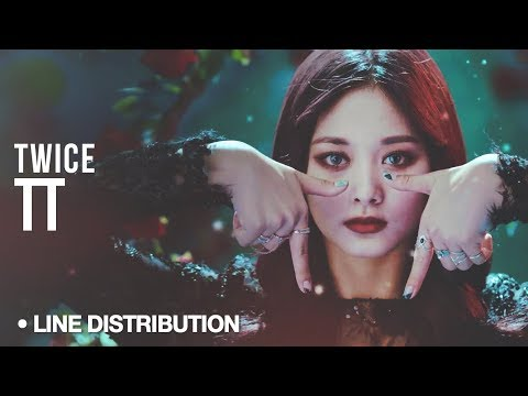 TWICE - TT : Line Distribution (Color Coded)