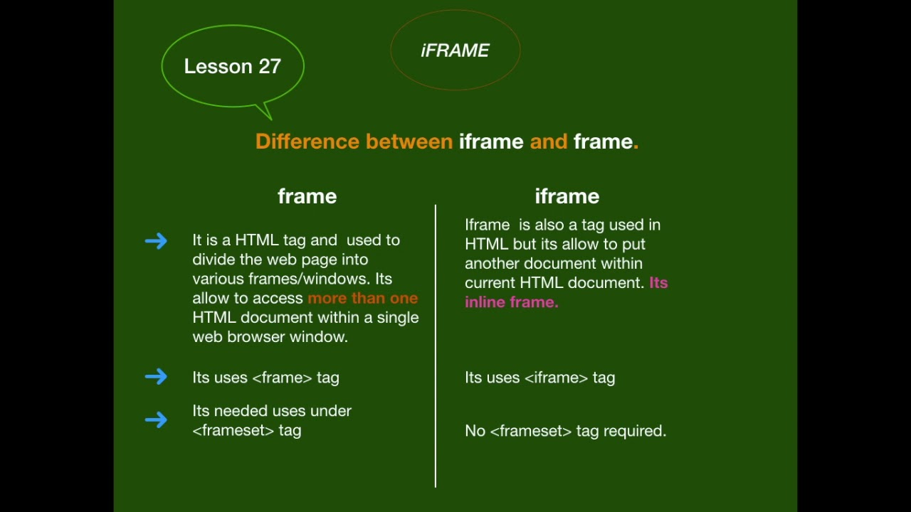 CSS and HTML tutorial 27: Program for iFrame. iFrame VS Frame. - YouTube