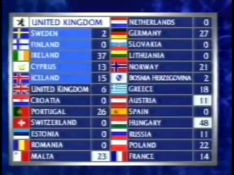 BBC  Eurovision 1994 final  full voting & winning Ireland