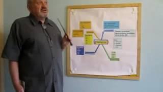 Ускоренное ведение конспектов и записей. Урок №3. ДСП. (Иван Полонейчик)