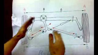 Tonella - noções basicas sobre alinhamento de direção 1/2