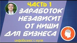 Евгений Гришечкин - Инфобизнес с нуля: Заработок не зависит от ниши для бизнеса (часть 1 из 3)!