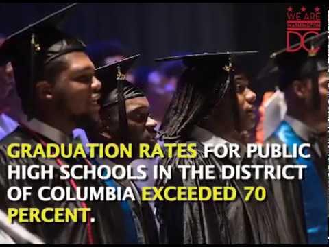 Graduation Rates at DC's Public High Schools Exceed 70 Percent