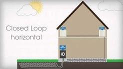 Heat Pumps Information | The Renewable Energy Hub
