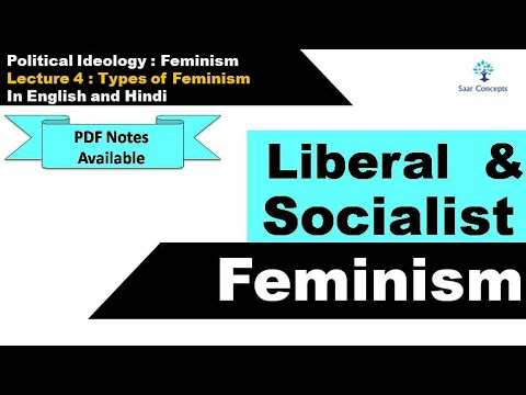 """the different types of feminists Types of feminism 1 presented by : muhammad ali saqib 2 """"throughout history, women have struggled to gain equality, respect, and the same rights as menthis has been difficult because of patriarchy, an ideology in which men are superior to women and have the right to rule women""""."""