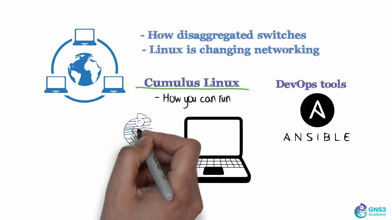 Cumulus Linux Fundamentals, plus Ansible automation - CCNA