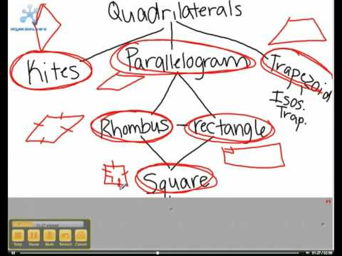Special Types Of Quadrilaterals 2 Youtube