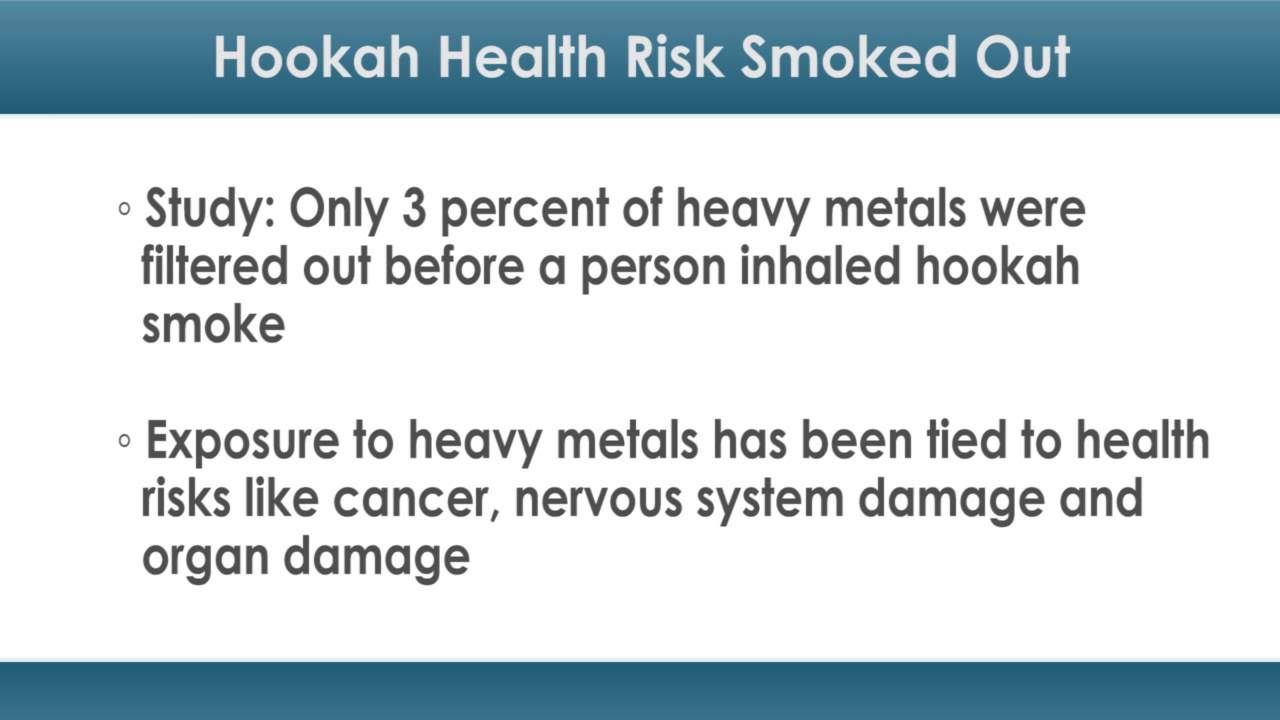 Hookah Health Risk Smoked Out