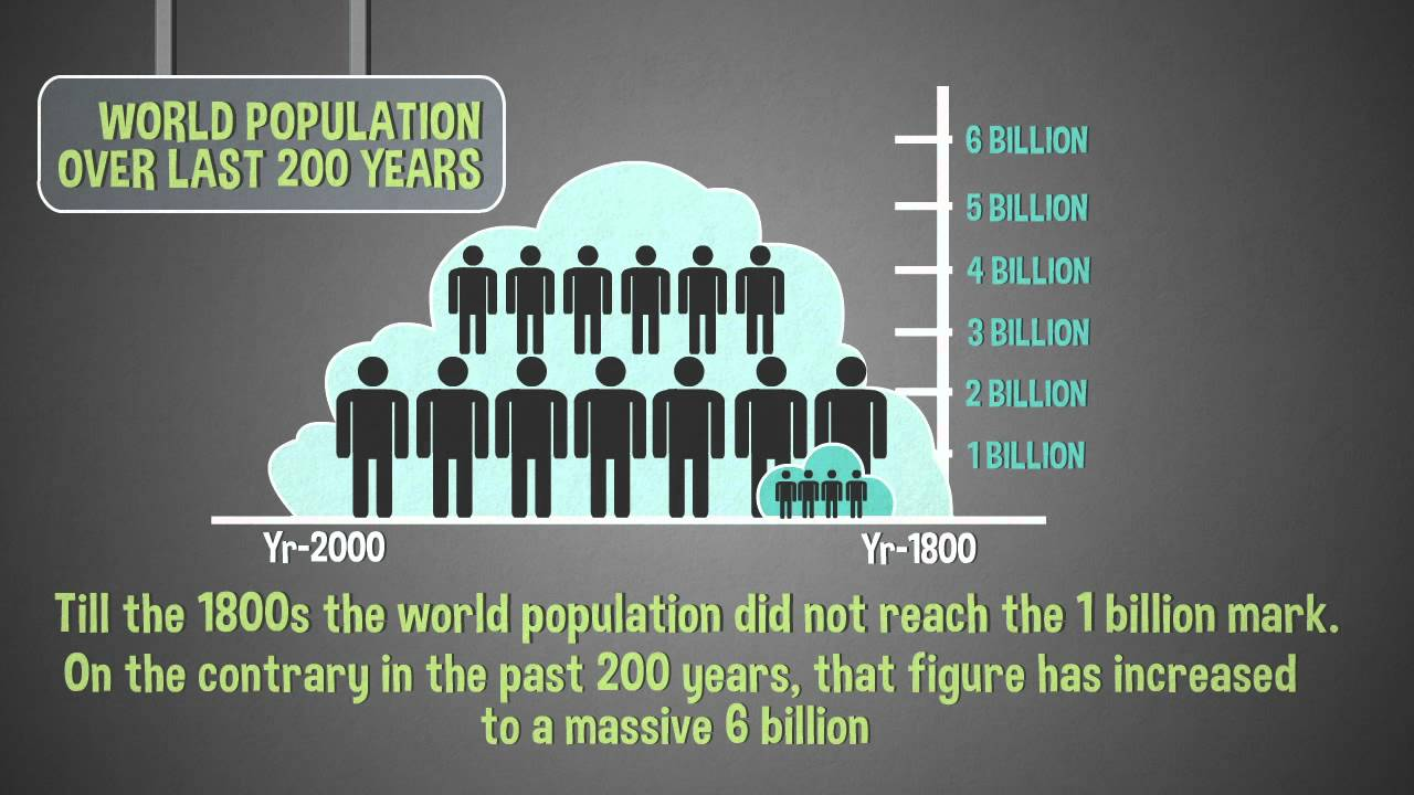 world population day the growing population will be there  world population day the growing population will be there room for everyone on this earth