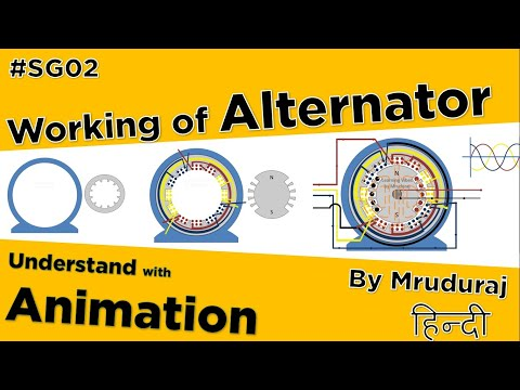 Detail Working Of Alternator In Hindi With Animation | Principle | Working Of Synchronous Generator