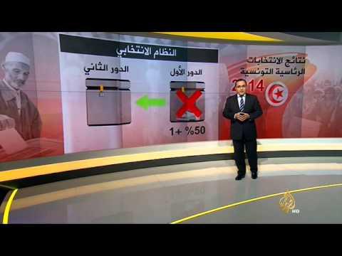 الهيئة العليا للانتخابات في تونس تعلن النتائج الأولية