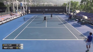 Australian Open 2019 Asia-Pacific Wildcard Play-off | Court 2 - 29 Nov