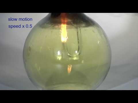 The Reaction Between Methane And Chlorine