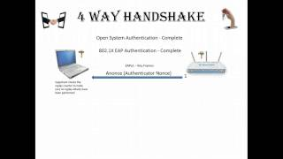 Wireless Authentication and Key Generation