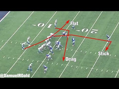Film Room: Dak Prescott's incredible rookie season | Dallas