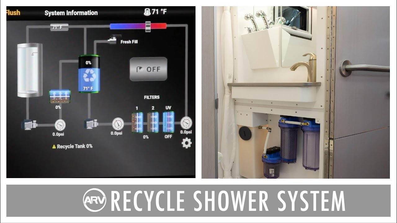 20 Minute RV Shower with 2 Gallons of Water | ARV Recycle Shower System
