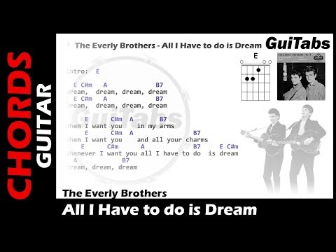 The Everly Brothers - All I Have to do is Dream ( Lyrics and GuiTar Chords ) 🎸