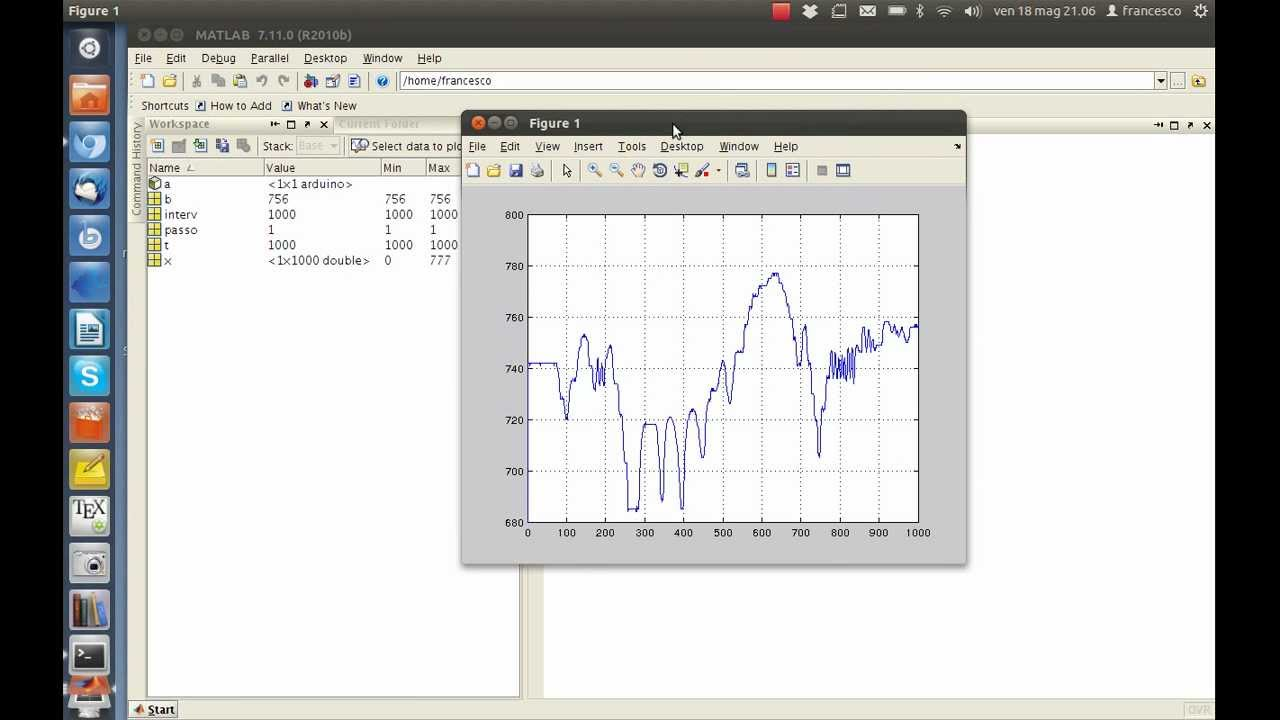 USB interfacing in MATLAB - Makers of MATLAB and Simulink