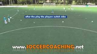 1v1 soccer drill 2 with line goals   top soccer drills