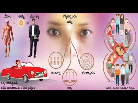 నేనొక జ్యోతిర్బిందువు ఆత్మా ను - Song Telugu Bk Divine Song