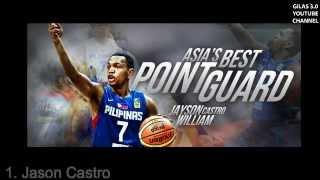 Gilas Pilipinas - The Dream Team 2k16 plus players' Highlights