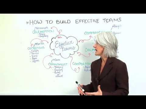 Project Management Team Building Ideas